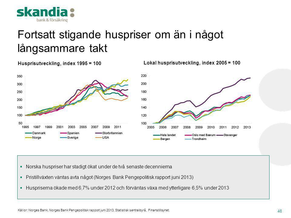 Fortsatt stigande huspriser om än i något långsammare takt 48 Husprisutveckling, index 1995 = 100 Lokal husprisutveckling, index 2005 = 100 Källor: No