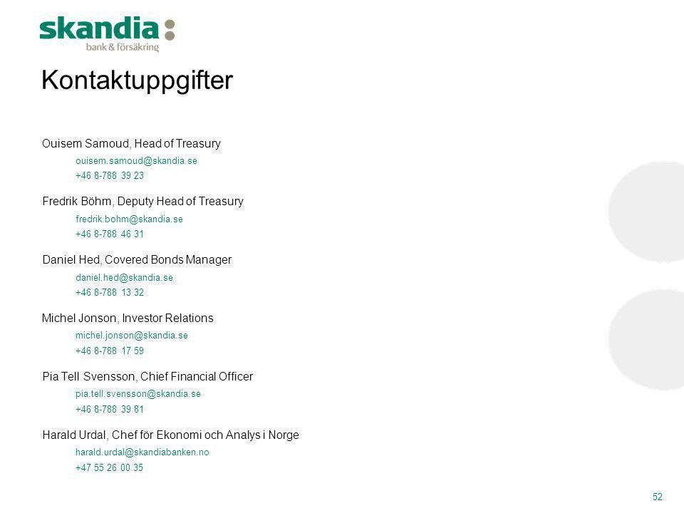 Kontaktuppgifter 52 Ouisem Samoud, Head of Treasury ouisem.samoud@skandia.se +46 8-788 39 23 Fredrik Böhm, Deputy Head of Treasury fredrik.bohm@skandi