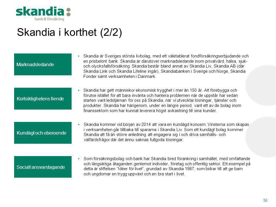 •Skandia är Sveriges största livbolag, med ett väletablerat fondförsäkringserbjudande och en prisbelönt bank. Skandia är därutöver marknadsledande ino
