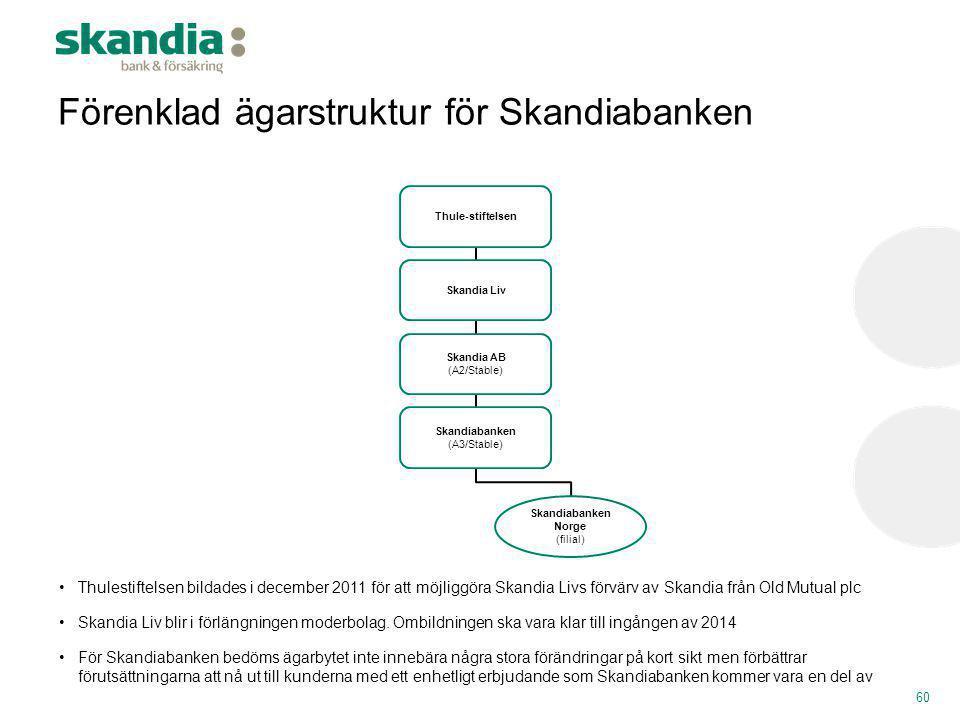 •Thulestiftelsen bildades i december 2011 för att möjliggöra Skandia Livs förvärv av Skandia från Old Mutual plc •Skandia Liv blir i förlängningen mod