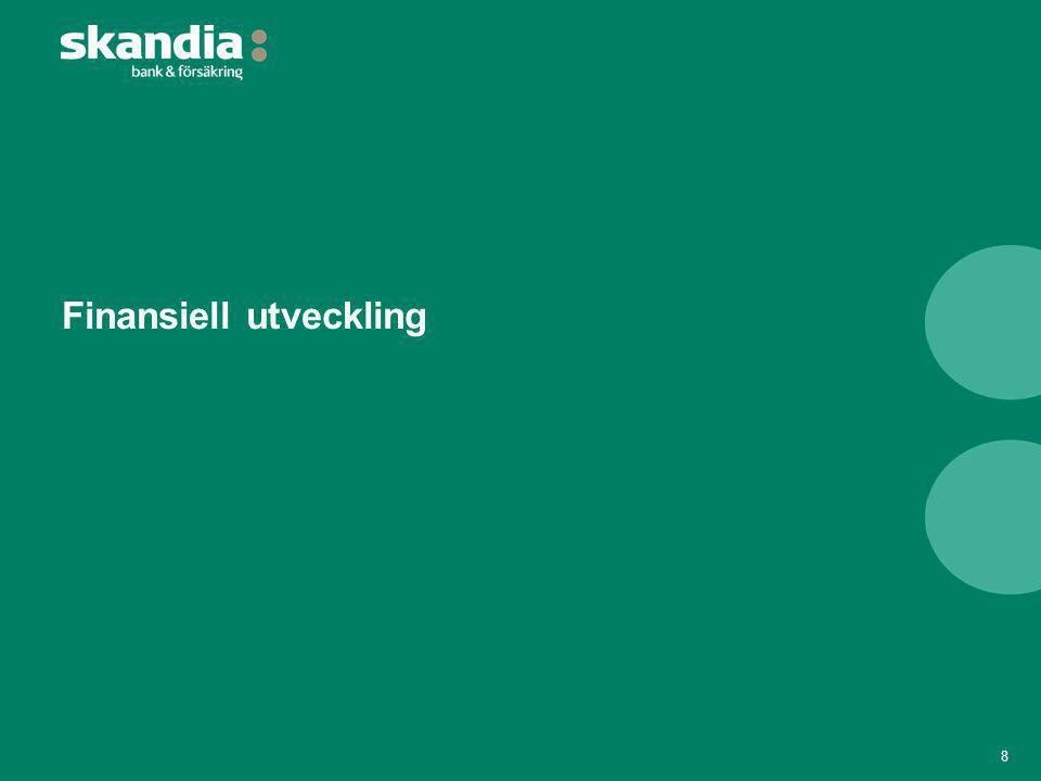 Säkerhetsmassa Norge (2/3): Regionsfördelning 39 RegionsfördelningMNOK% Akershus 2 31323% Aust-Agder 841% Buskerud 6266% Finnmark 490% Hedmark 1051% Hordaland 1 30413% Møre og Romsdal 1311% Nordland 2342% Nord-Trøndelag 511% Oppland 1331% Oslo 2 33423% Rogaland 7528% Sogn og Fjordane 140% Sør-Trøndelag 4224% Telemark 1101% Troms 3183% Vest-Agder 1161% Vestfold 3824% Østfold 5265% Övrigt -- Total 10 001100% 1 2 3 4 5 6 7 8 9 10 11 12 13 14 15 16 17 18 19 1 2 3 4 5 6 7 8 9 10 11 12 13 14 15 16 17 18 19 Nästan 50% av fastigheterna är belägna i Oslo och Akershus Preliminär säkerhetsmassa Norge per 2013-06-30