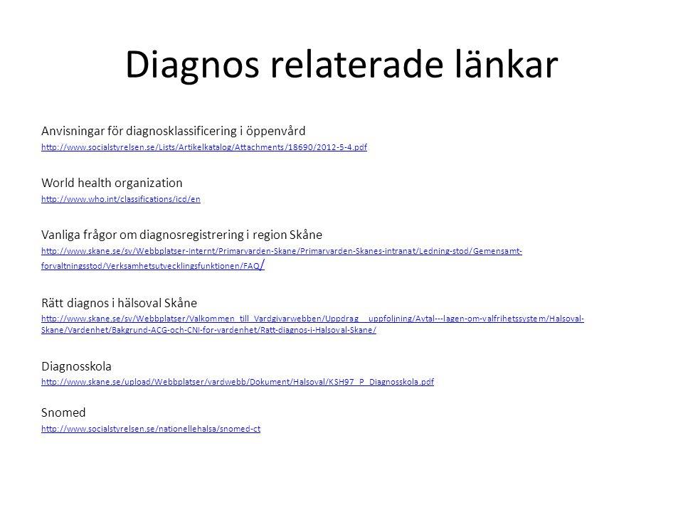 Diagnos relaterade länkar Anvisningar för diagnosklassificering i öppenvård http://www.socialstyrelsen.se/Lists/Artikelkatalog/Attachments/18690/2012-