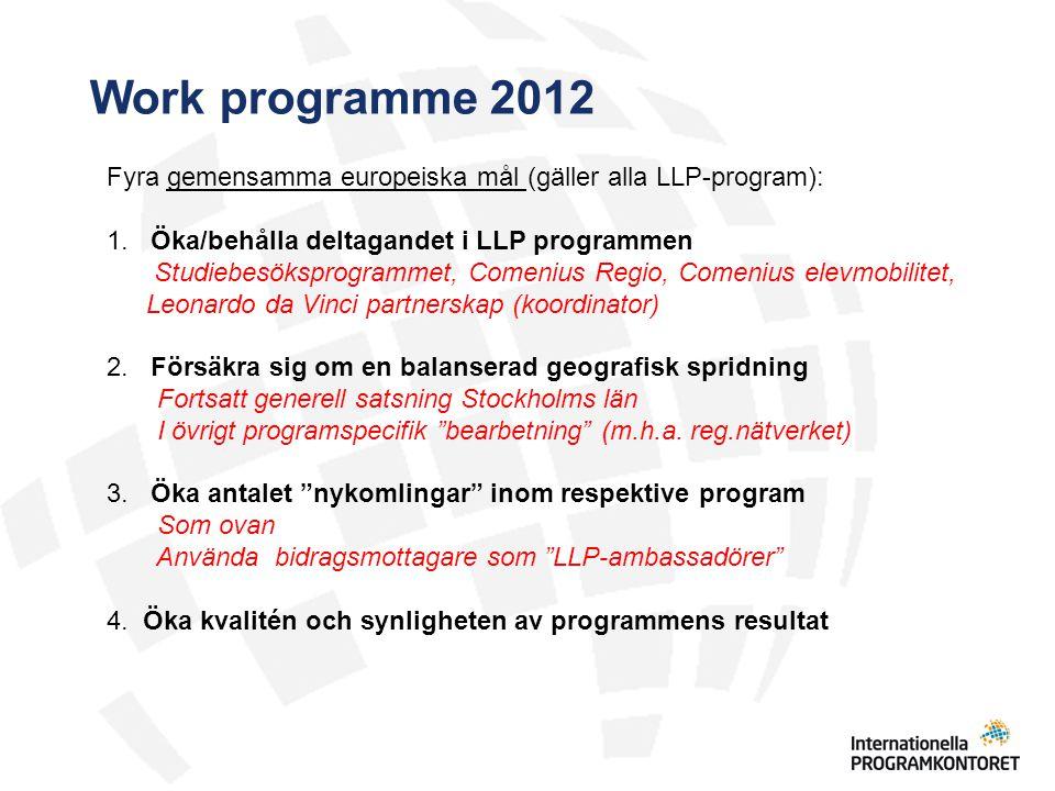 Work programme 2012 Nationellt uppsatt mål för Comenius: 1.