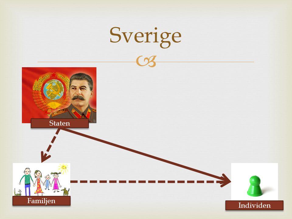  Sverige Staten Familjen Individen