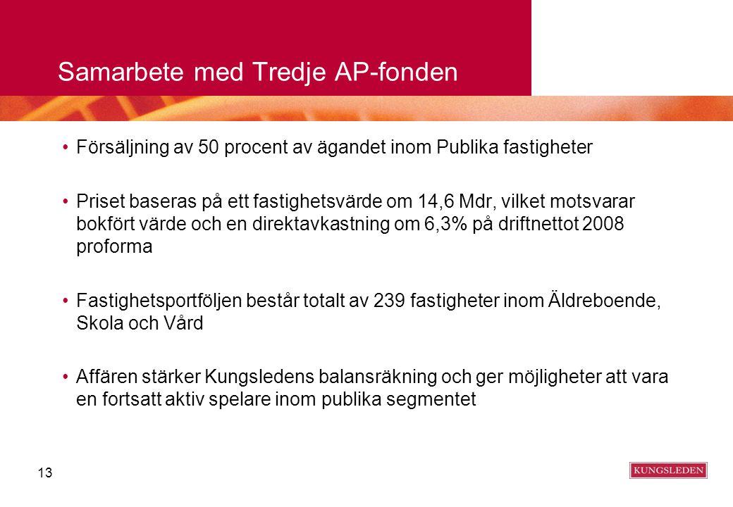Samarbete med Tredje AP-fonden •Försäljning av 50 procent av ägandet inom Publika fastigheter •Priset baseras på ett fastighetsvärde om 14,6 Mdr, vilk