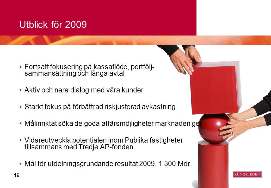 19 Utblick för 2009 •Fortsatt fokusering på kassaflöde, portfölj- sammansättning och långa avtal •Aktiv och nära dialog med våra kunder •Starkt fokus