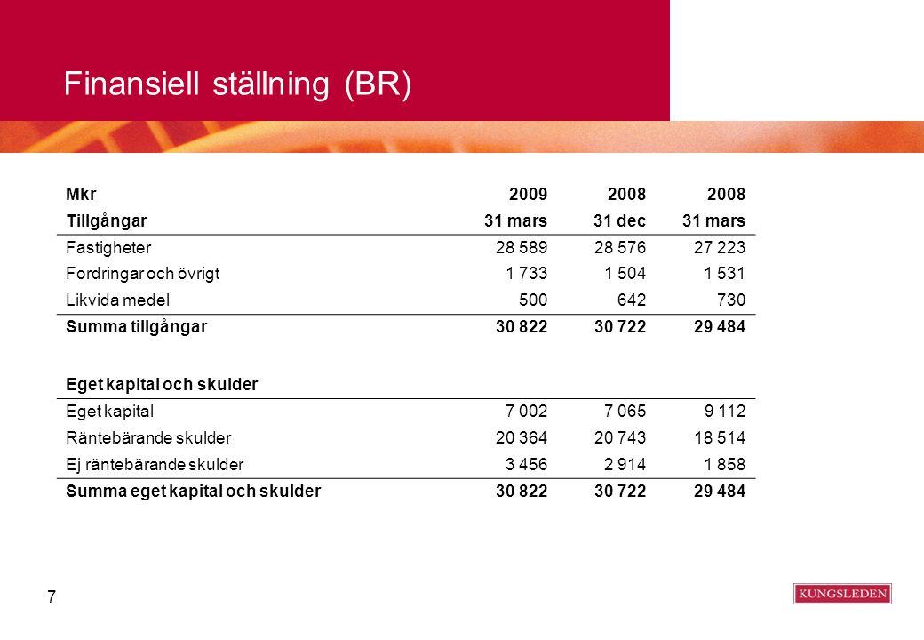 88 Finansiering, bakgrund •Stor ränteoro i september som kulminerade i oktober •3-månaders Stibor steg till toppnotering 5,6 procent under hösten •Målet är riskminimering samt att säkra kassaflöde •Delar av Kungsledens låneportföljen säkrades 4 kv 2008 för att begränsa räntehöjningar