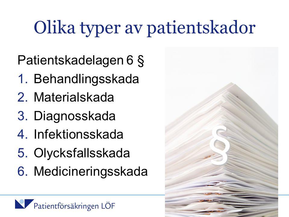Olika typer av patientskador Patientskadelagen 6 § 1.Behandlingsskada 2.Materialskada 3.Diagnosskada 4.Infektionsskada 5.Olycksfallsskada 6.Medicineri