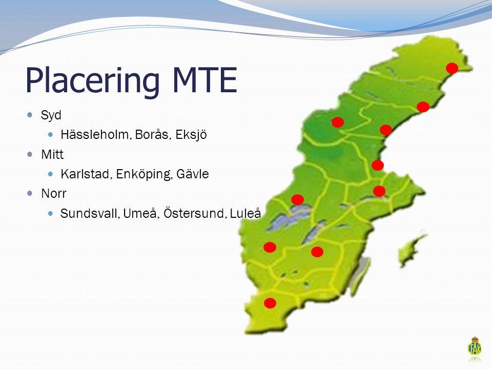 Placering MTE  Syd  Hässleholm, Borås, Eksjö  Mitt  Karlstad, Enköping, Gävle  Norr  Sundsvall, Umeå, Östersund, Luleå
