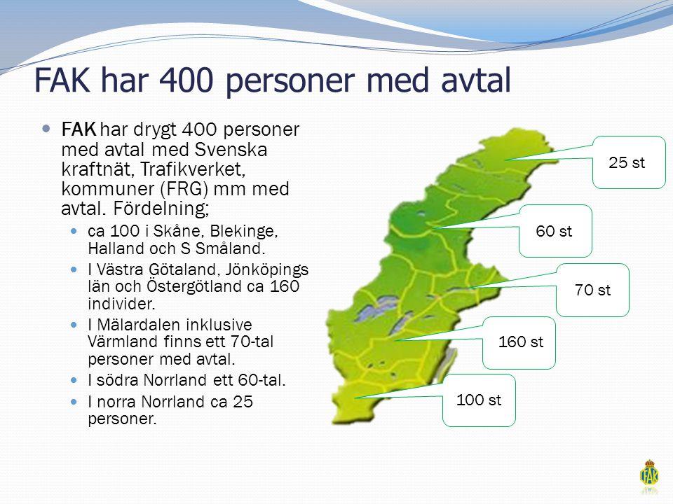 FAK har 400 personer med avtal  FAK har drygt 400 personer med avtal med Svenska kraftnät, Trafikverket, kommuner (FRG) mm med avtal. Fördelning;  c