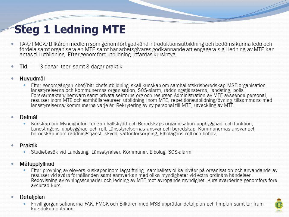 Steg 1 Ledning MTE  FAK/FMCK/Bilkåren medlem som genomfört godkänd introduktionsutbildning och bedöms kunna leda och fördela samt organisera en MTE s