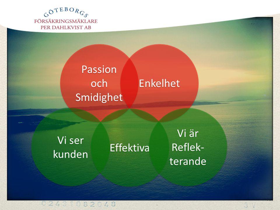 Passion och Smidighet Passion och Smidighet Enkelhet Vi ser kunden Effektiva Vi är Reflek- terande
