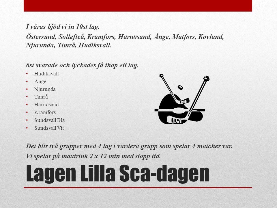 Lagen Lilla Sca-dagen I våras bjöd vi in 10st lag. Östersund, Sollefteå, Kramfors, Härnösand, Ånge, Matfors, Kovland, Njurunda, Timrå, Hudiksvall. 6st