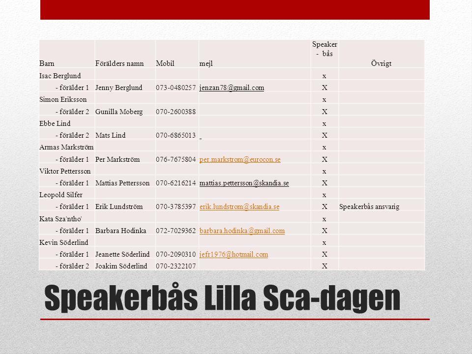 Speakerbås Lilla Sca-dagen BarnFörälders namnMobilmejl Speaker - bås Övrigt Isac Berglund x - förälder 1Jenny Berglund073-0480257jenzan78@gmail.comX S