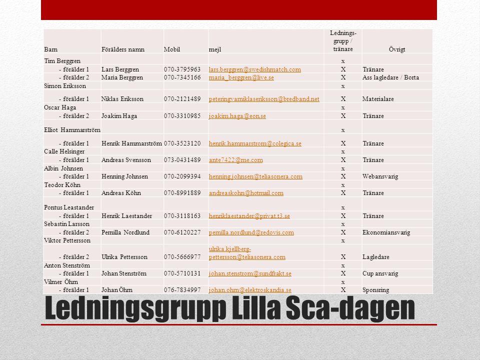 Ledningsgrupp Lilla Sca-dagen BarnFörälders namnMobilmejl Lednings- grupp / tränare Övrigt Tim Berggren x - förälder 1Lars Berggren070-3795963lars.ber