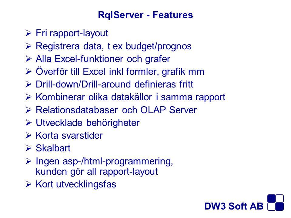 RqlServer - Features  Fri rapport-layout  Registrera data, t ex budget/prognos  Alla Excel-funktioner och grafer  Överför till Excel inkl formler, grafik mm  Drill-down/Drill-around definieras fritt  Kombinerar olika datakällor i samma rapport  Relationsdatabaser och OLAP Server  Utvecklade behörigheter  Korta svarstider  Skalbart  Ingen asp-/html-programmering, kunden gör all rapport-layout  Kort utvecklingsfas DW3 Soft AB