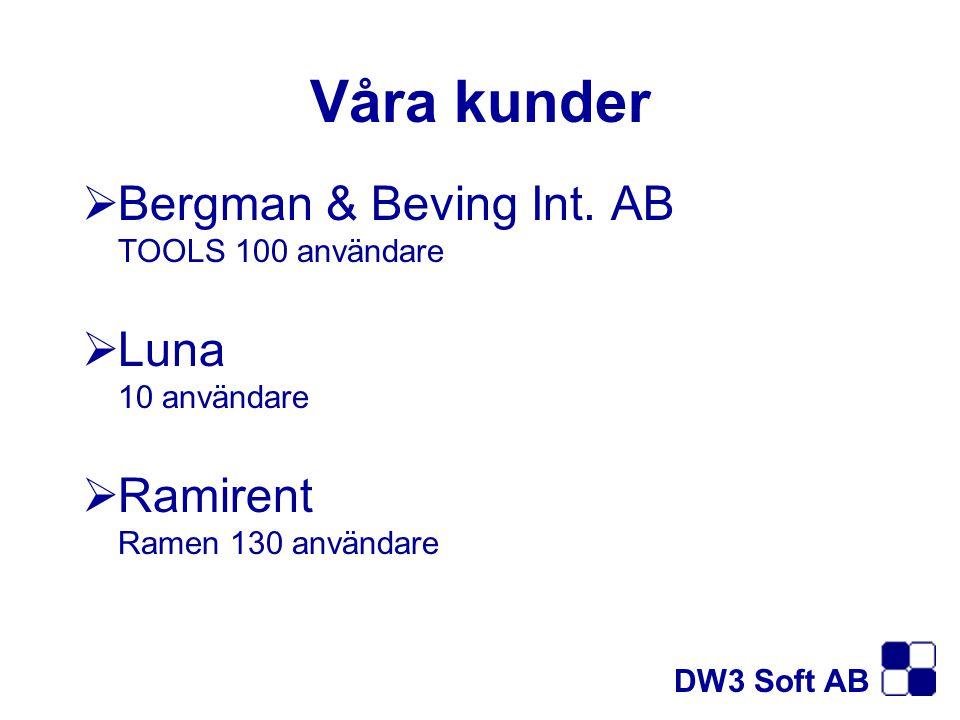 Våra kunder  Bergman & Beving Int. AB TOOLS 100 användare  Luna 10 användare  Ramirent Ramen 130 användare DW3 Soft AB