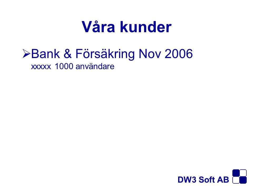Våra kunder  Bank & Försäkring Nov 2006 xxxxx 1000 användare DW3 Soft AB