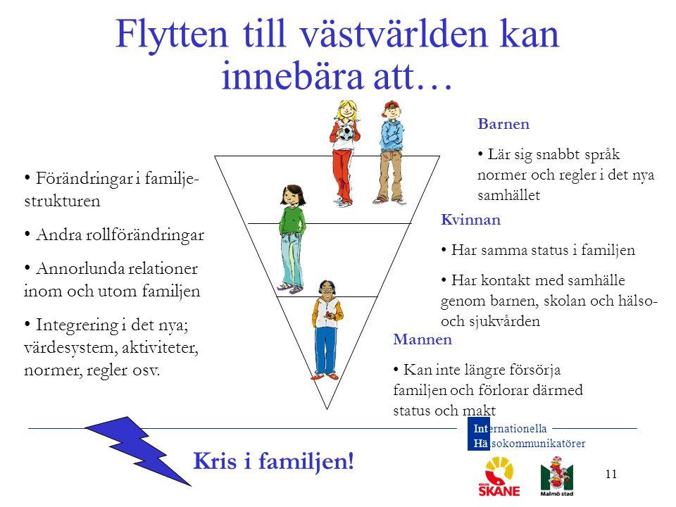 Internationella Hälsokommunikatörer 11 Flytten till västvärlden kan innebära att… Barnen • Lär sig snabbt språk normer och regler i det nya samhället