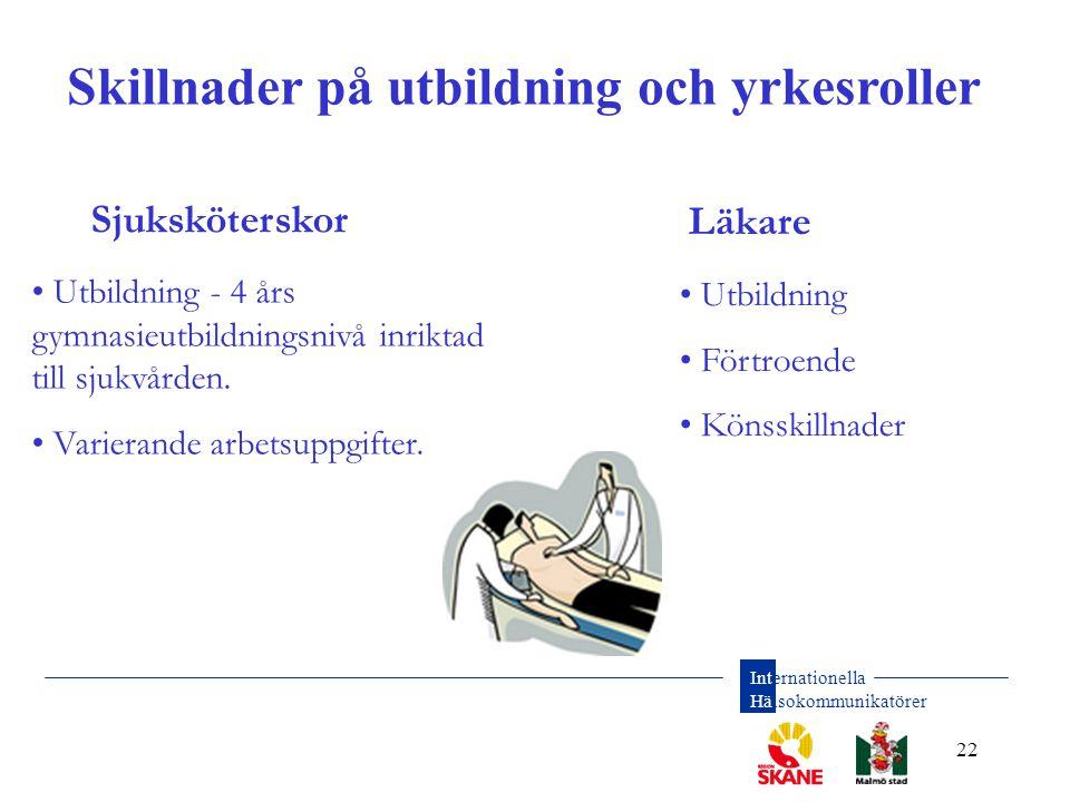 Internationella Hälsokommunikatörer 22 Läkare • Utbildning • Förtroende • Könsskillnader Skillnader på utbildning och yrkesroller • Utbildning - 4 års