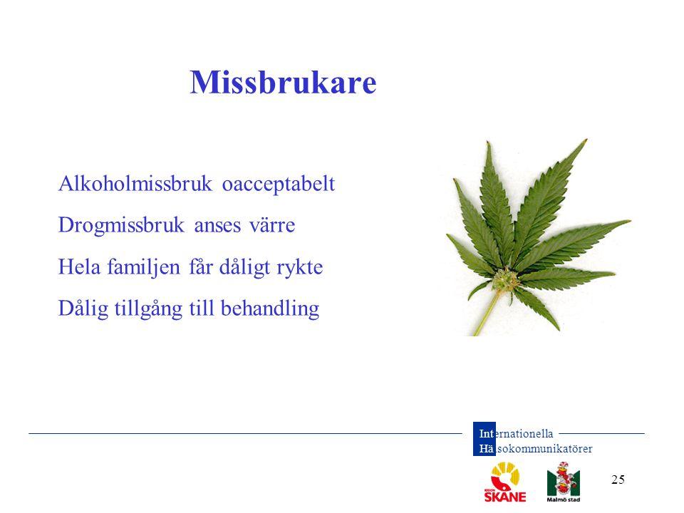 Internationella Hälsokommunikatörer 25 Missbrukare Alkoholmissbruk oacceptabelt Drogmissbruk anses värre Hela familjen får dåligt rykte Dålig tillgång