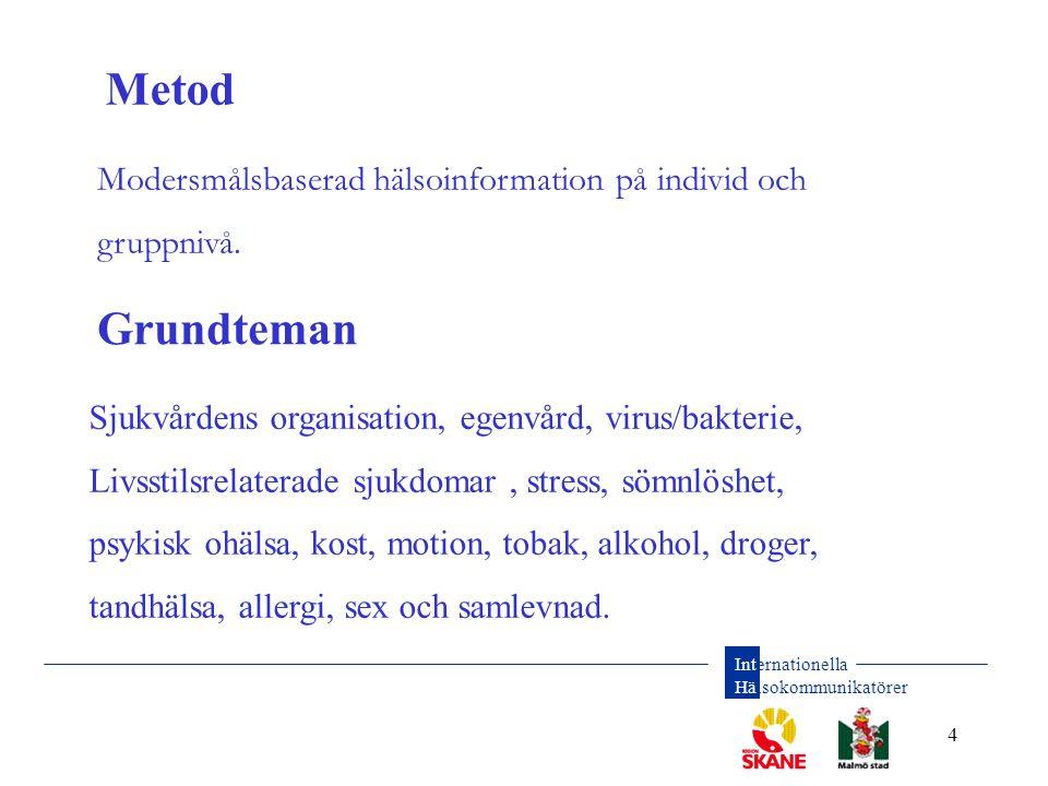 Internationella Hälsokommunikatörer 4 Modersmålsbaserad hälsoinformation på individ och gruppnivå. Metod Grundteman Sjukvårdens organisation, egenvård