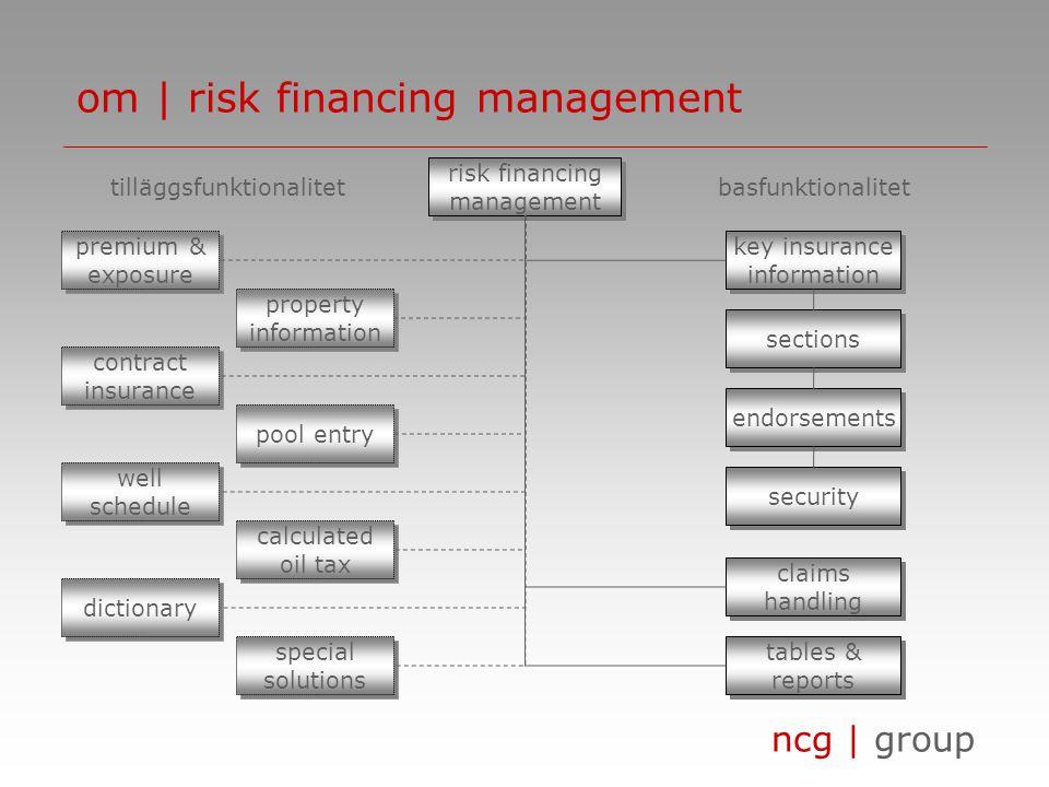 ncg | group värdekedja om | värdekedjan underhåll leverans produktion inköp strategisk taktisk underhåll procedurer instruktioner korrigeringar kvalitets- säkring företagets risk financing management företagets risk financing management påverkan