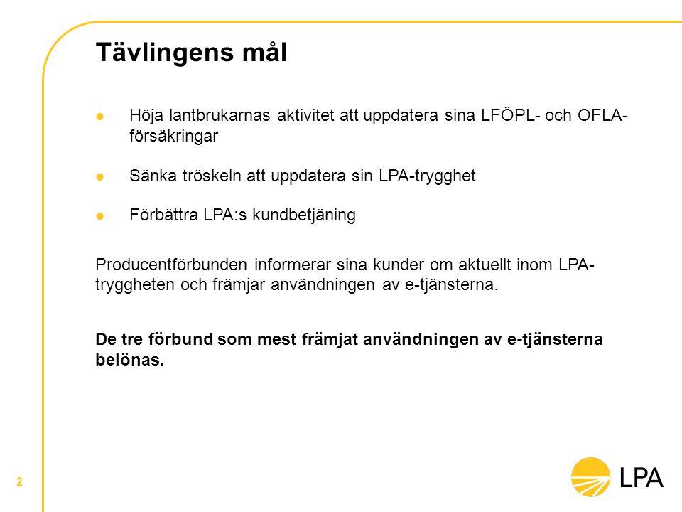 Tävlingens mål  Höja lantbrukarnas aktivitet att uppdatera sina LFÖPL- och OFLA- försäkringar  Sänka tröskeln att uppdatera sin LPA-trygghet  Förbä