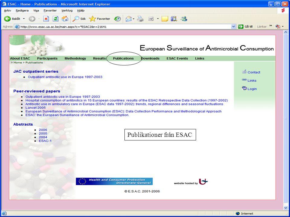 Publikationer från ESAC