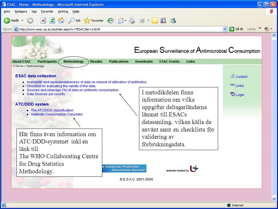 I metodikdelen finns information om vilka uppgifter deltagarländerna lämnat till ESACs datasamling, vilken källa de använt samt en checklista för vali