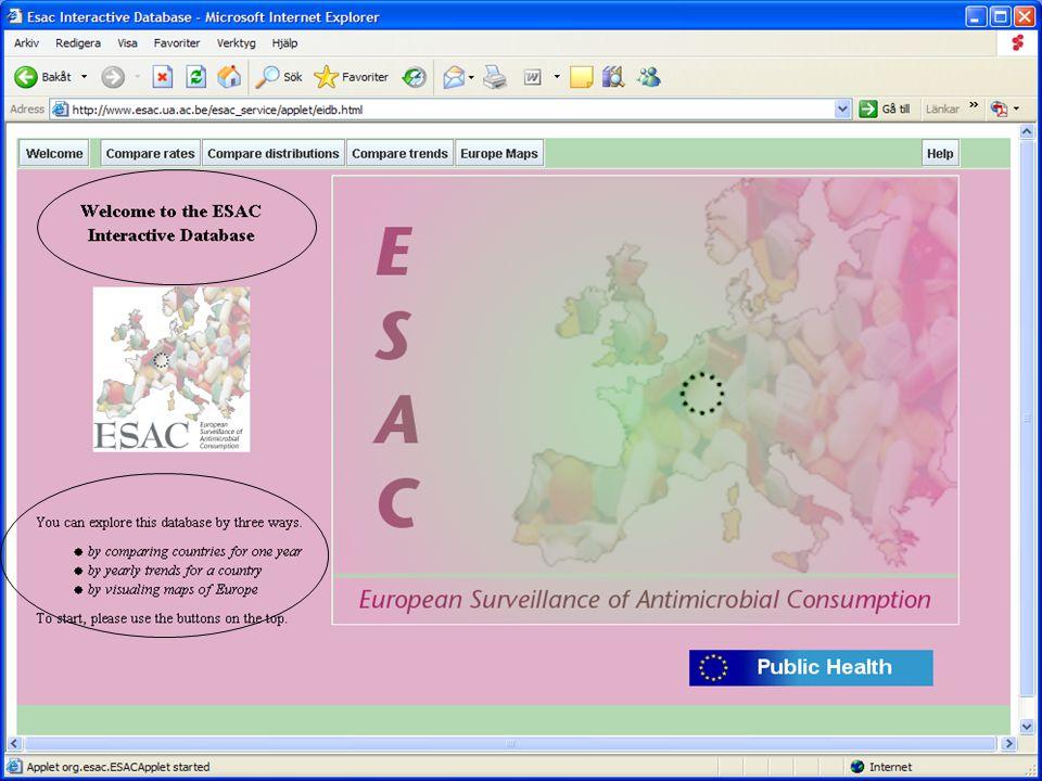 Här kan man välja land, antibiotikagrupp, år samt hur man vill ha data presenterad – i diagram eller tabell.