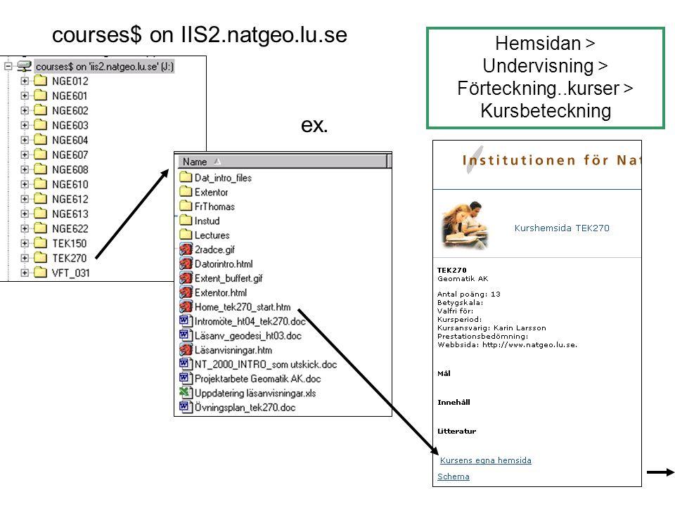 courses$ on IIS2.natgeo.lu.se Hemsidan > Undervisning > Förteckning..kurser > Kursbeteckning ex.