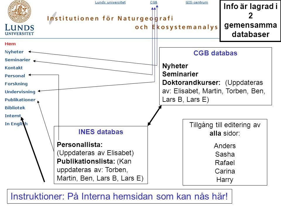 INES databas Personallista: (Uppdateras av Elisabet) Publikationslista: (Kan uppdateras av: Torben, Martin, Ben, Lars B, Lars E) CGB databas Nyheter S