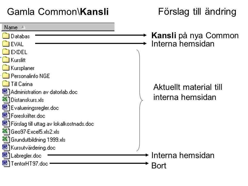 Gamla Common\Kansli Interna hemsidan Kansli på nya Common Förslag till ändring Aktuellt material till interna hemsidan Bort