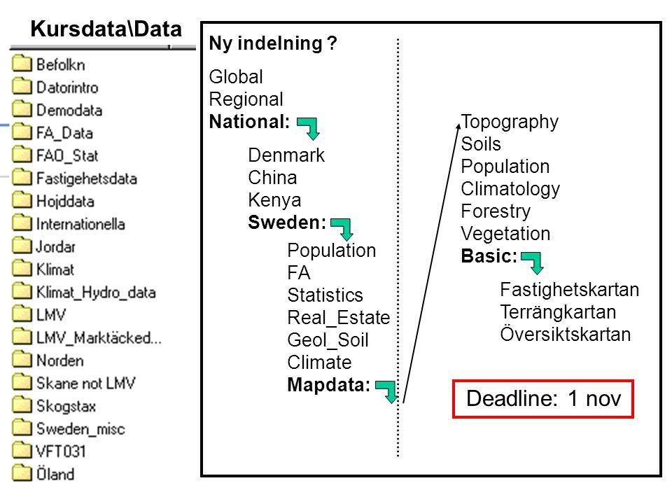 Kursdata\Data Ny indelning ? Global Regional National: Denmark China Kenya Sweden: Population FA Statistics Real_Estate Geol_Soil Climate Mapdata: Top