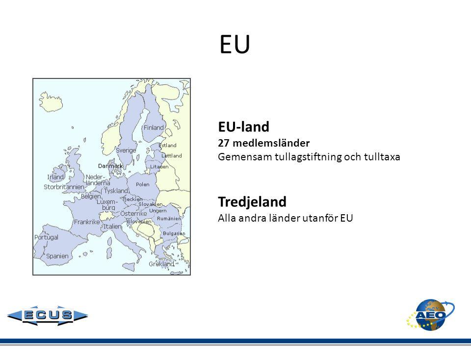 EU EU-land 27 medlemsländer Gemensam tullagstiftning och tulltaxa Tredjeland Alla andra länder utanför EU