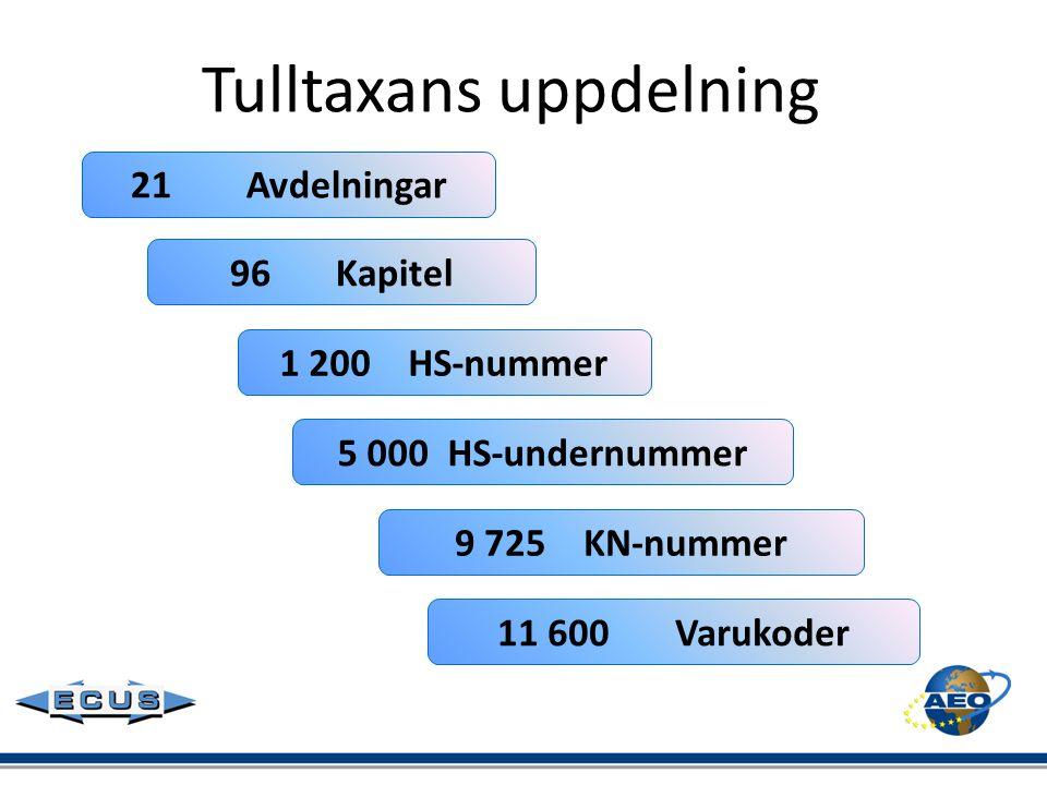 Tulltaxans uppdelning 21 Avdelningar 96 Kapitel 1 200 HS-nummer 5 000 HS-undernummer 9 725 KN-nummer 11 600 Varukoder