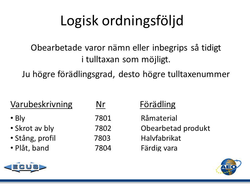 Logisk ordningsföljd Obearbetade varor nämn eller inbegrips så tidigt i tulltaxan som möjligt. Ju högre förädlingsgrad, desto högre tulltaxenummer Var
