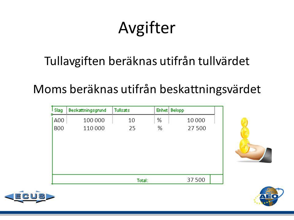 Avgifter Tullavgiften beräknas utifrån tullvärdet Moms beräknas utifrån beskattningsvärdet A00100 000 10 % 10 000 B00110 000 25 % 27 500 37 500