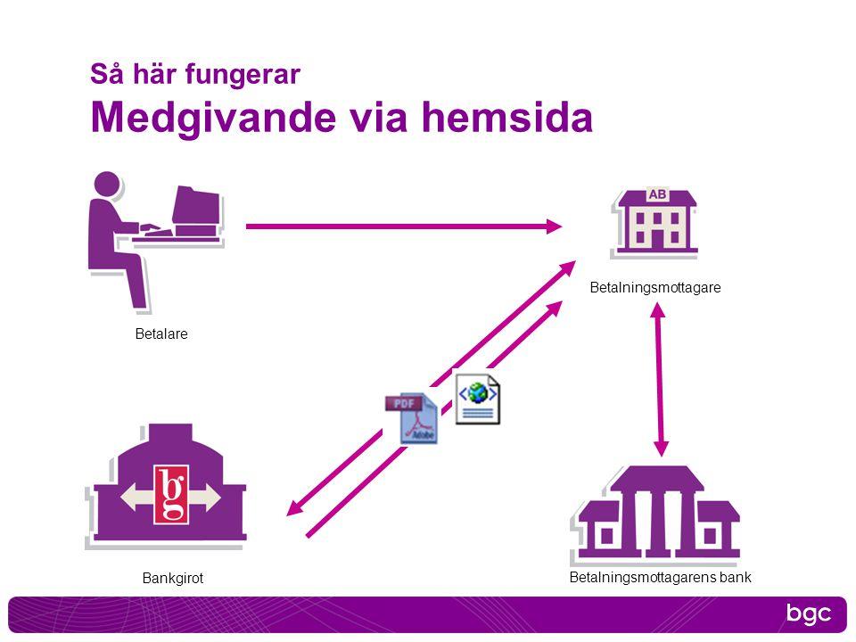 Så här fungerar Medgivande via hemsida Betalningsmottagare Betalningsmottagarens bank Bankgirot Betalare