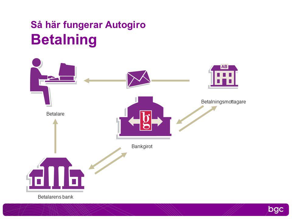 Så här fungerar Autogiro Betalning Betalningsmottagare Betalare Betalarens bank Bankgirot