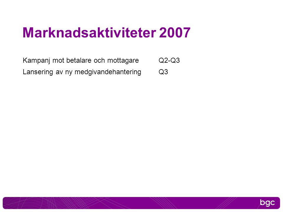 Marknadsaktiviteter 2007 Kampanj mot betalare och mottagareQ2-Q3 Lansering av ny medgivandehanteringQ3
