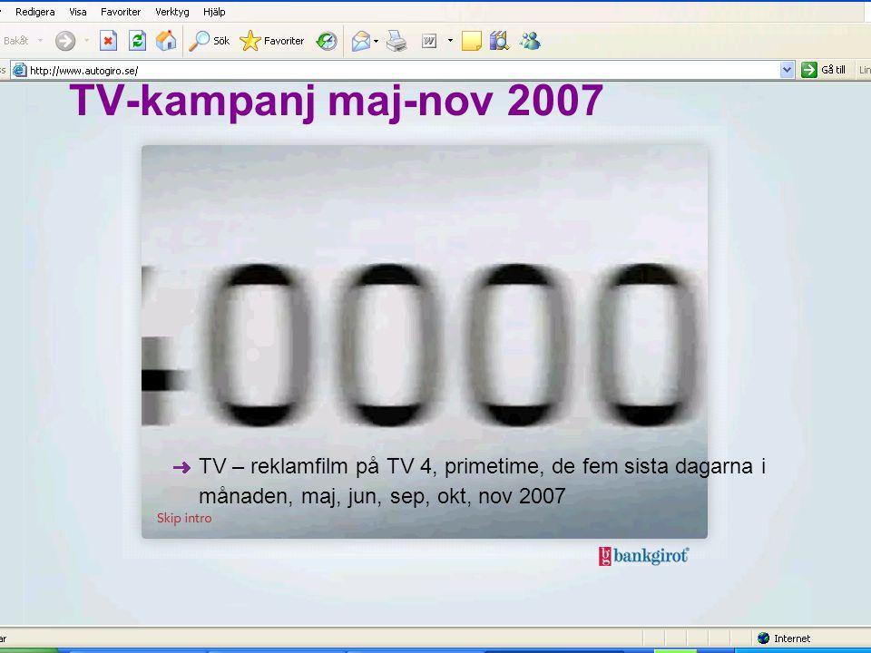 TV-kampanj maj-nov 2007 TV – reklamfilm på TV 4, primetime, de fem sista dagarna i månaden, maj, jun, sep, okt, nov 2007