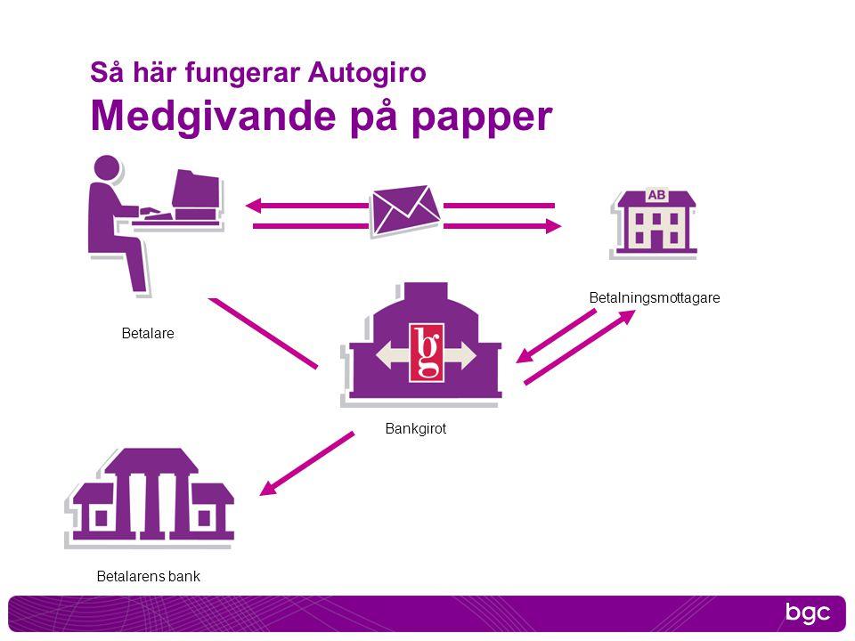 Så här fungerar Autogiro Medgivande på papper Betalningsmottagare Betalare Betalarens bank Bankgirot