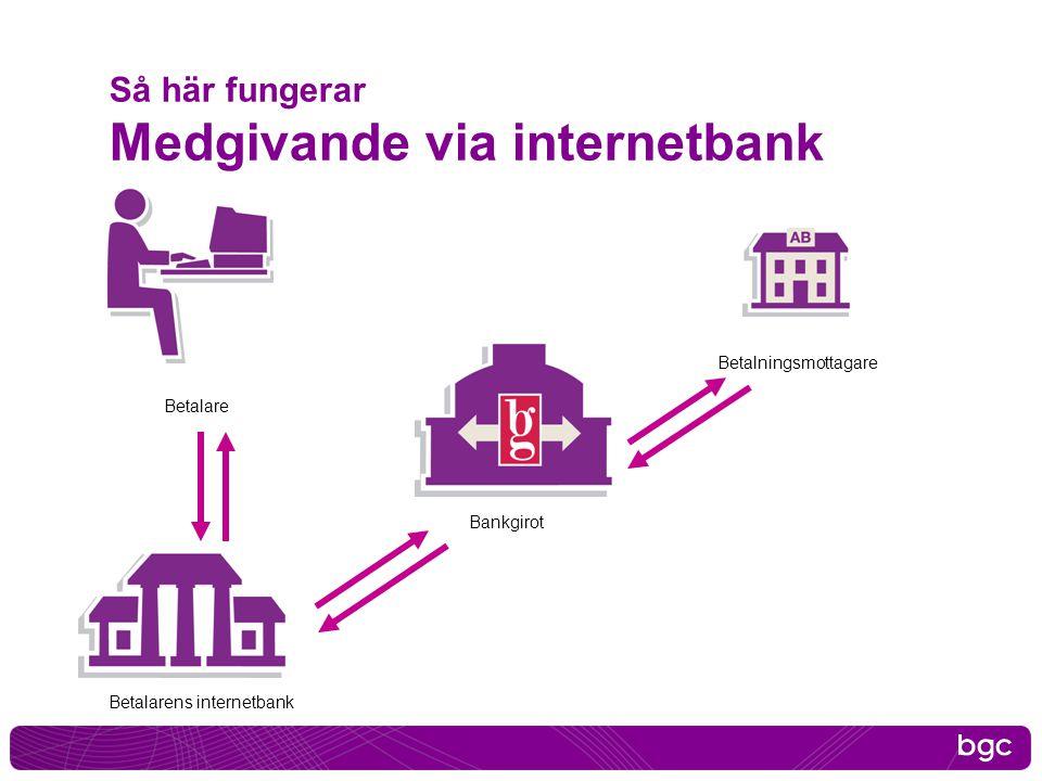 Så här fungerar Medgivande via internetbank Betalningsmottagare Betalarens internetbank Bankgirot Betalare