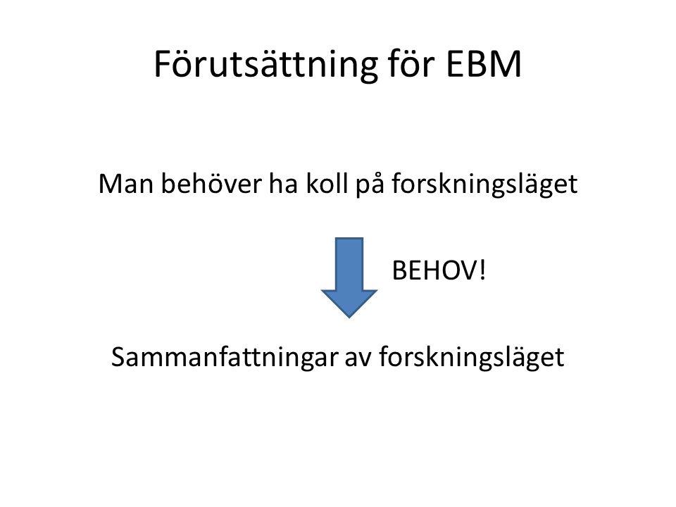 Förutsättning för EBM Man behöver ha koll på forskningsläget BEHOV.