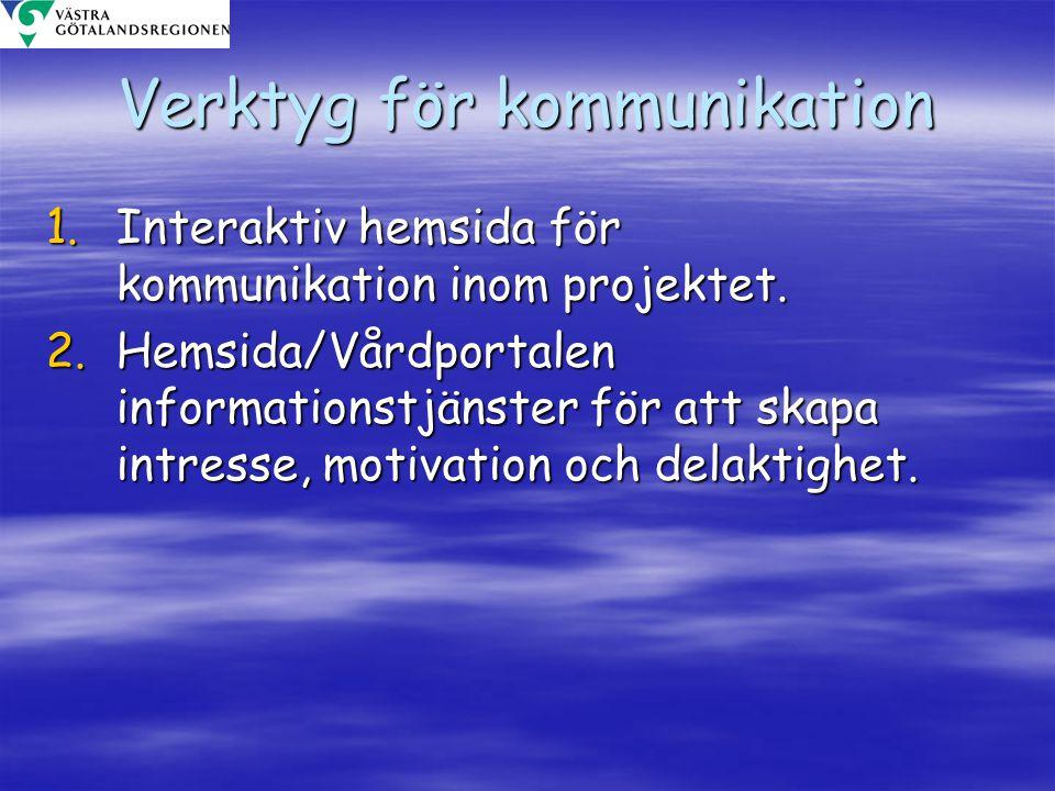 Verktyg för kommunikation 1.Interaktiv hemsida för kommunikation inom projektet. 2.Hemsida/Vårdportalen informationstjänster för att skapa intresse, m