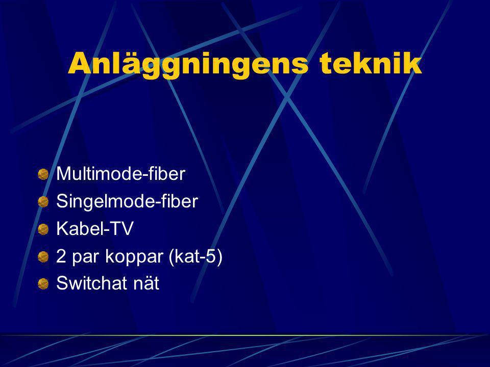 Anläggningens teknik Multimode-fiber Singelmode-fiber Kabel-TV 2 par koppar (kat-5) Switchat nät