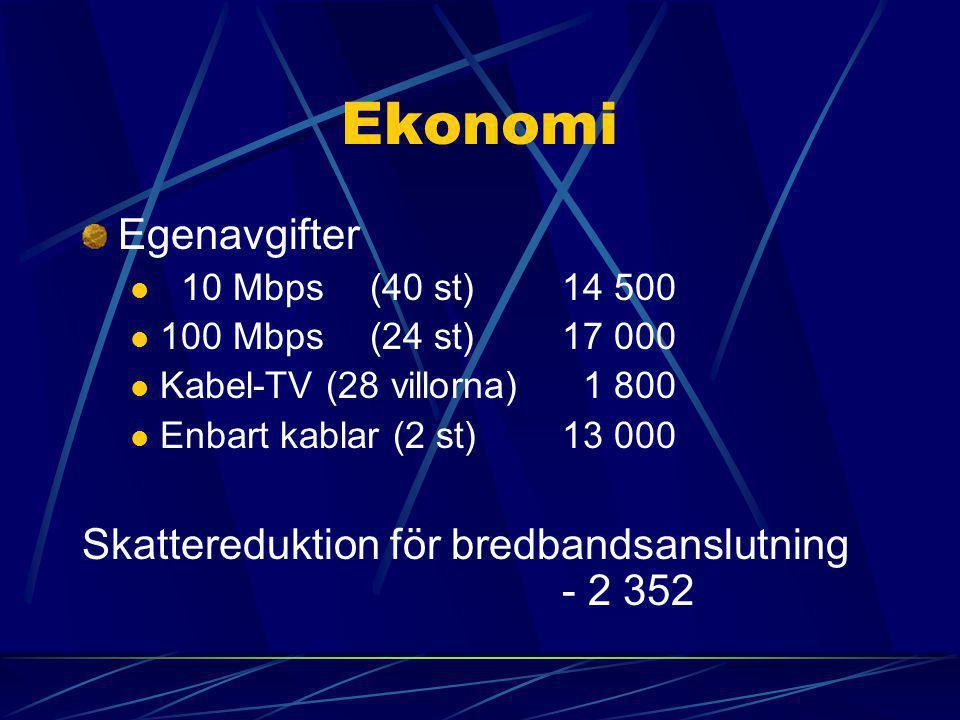 Ekonomi Egenavgifter  10 Mbps(40 st)14 500  100 Mbps(24 st)17 000  Kabel-TV (28 villorna) 1 800  Enbart kablar (2 st)13 000 Skattereduktion för bredbandsanslutning - 2 352