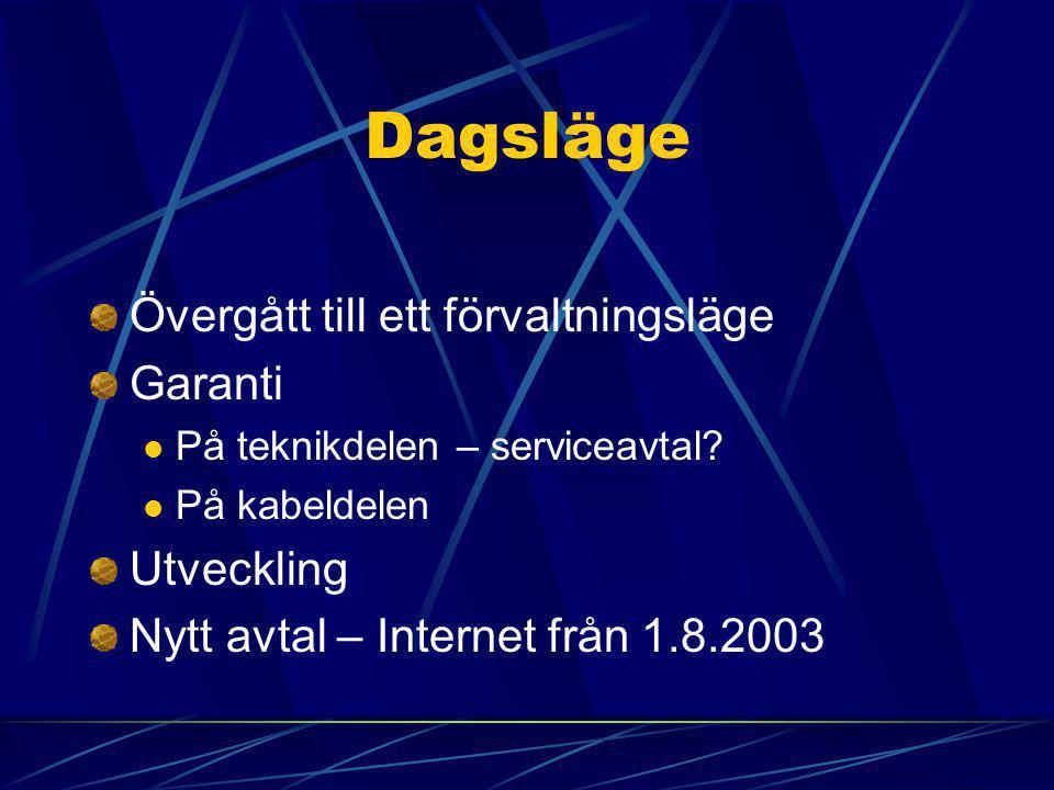 Dagsläge Övergått till ett förvaltningsläge Garanti  På teknikdelen – serviceavtal.